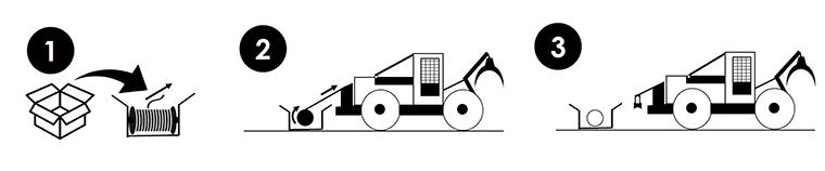 Skadee : câble débardage avec packaging efficace pour montage sur treuil